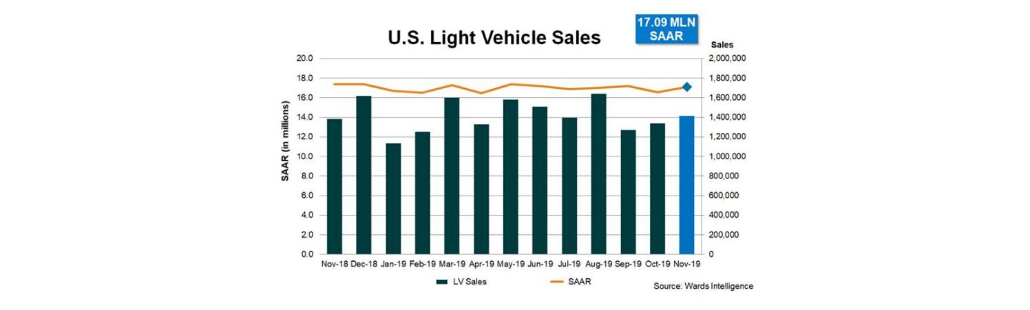 light_weight_vehicle_sales_rev1
